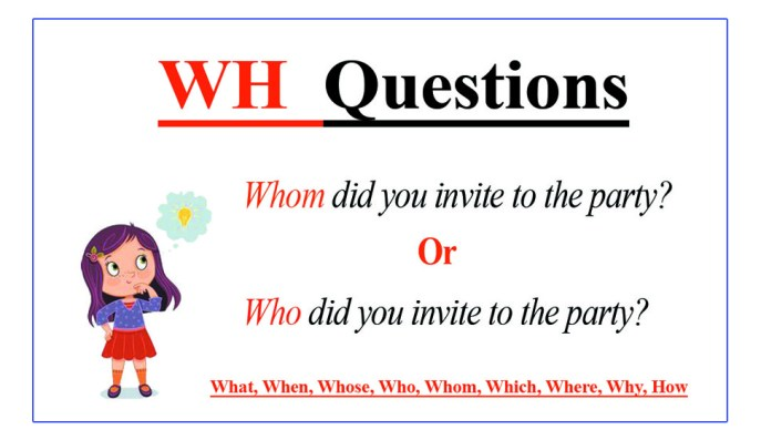 WH Questions in English