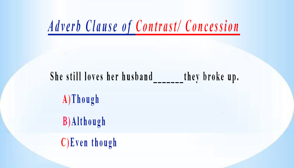 Adverb Clause of Contrast/ Concession - Learn ESL