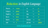 What are Reductions in English Language?