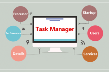 How to Use Task Manager For Troubleshooting Issues