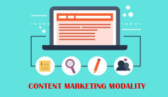 Content Marketing Modality