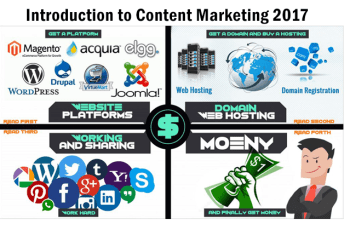 Introduction to Content Marketing 2019
