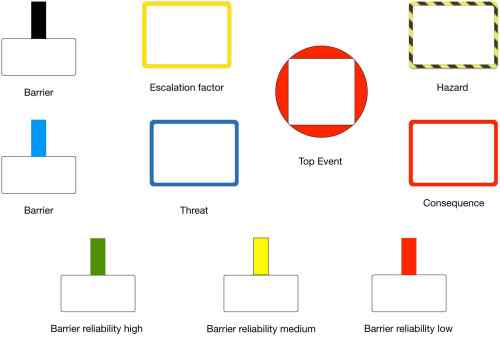 small resolution of epex learn from accidents tripod beta rca software