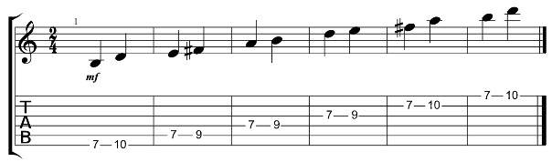 B Minor pentatonic