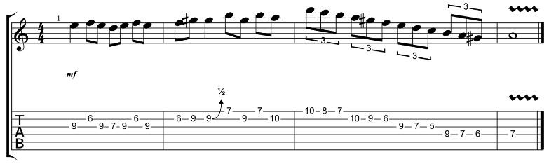 4 Minor scales you can use if you're improvising on guitar