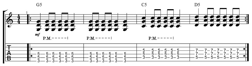 Guitar Chord Progressions for songwriting