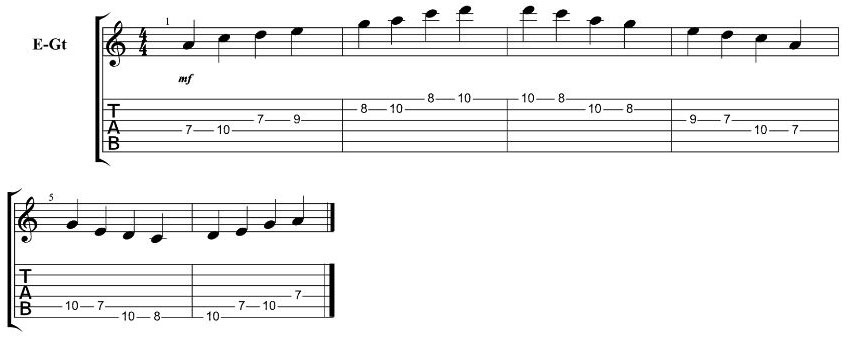 A minor penatatonic scale pattern 2