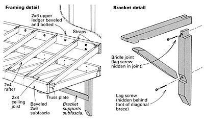 shed-roof-overhang-design