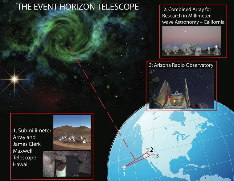 This Telescope Will Watch Over the Milky Ways