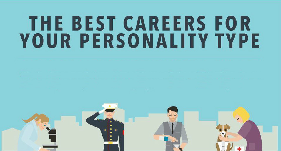 what is the ideal career for your personality type
