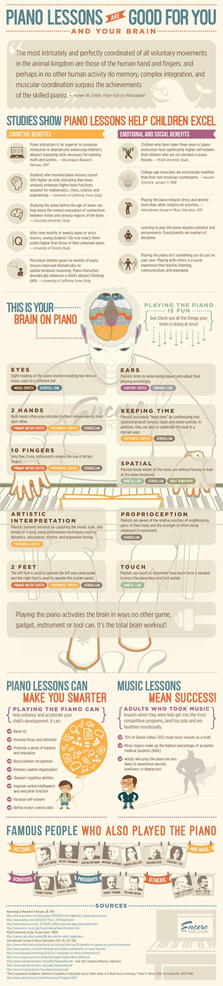 benefits of playing piano for the brain