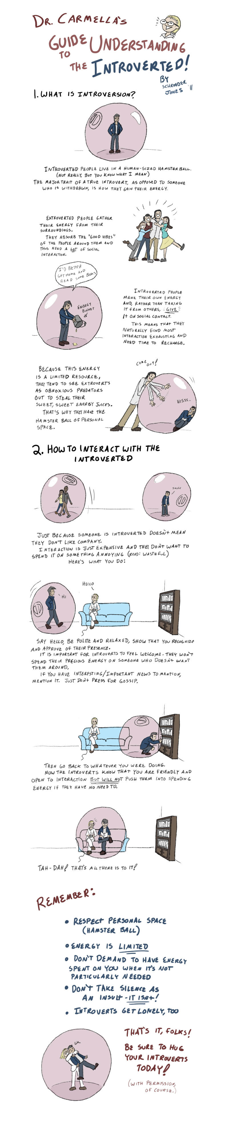 interacting with an introvert infographic