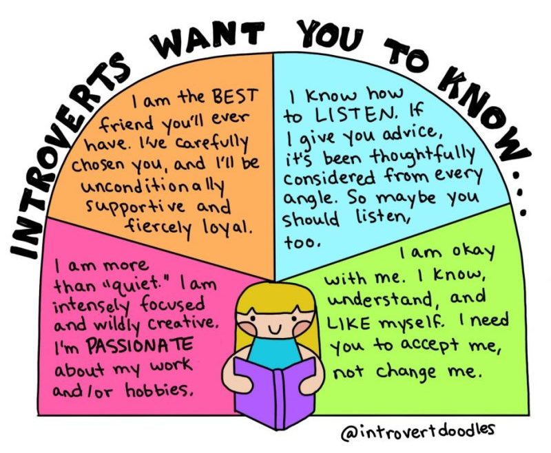 what extroverts need to know about introverts and dating