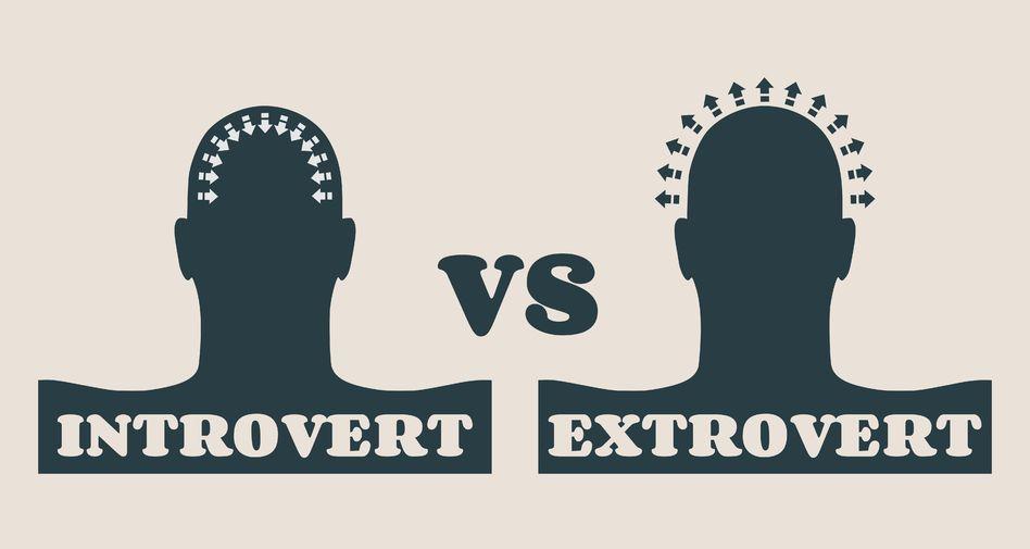 introverted brain