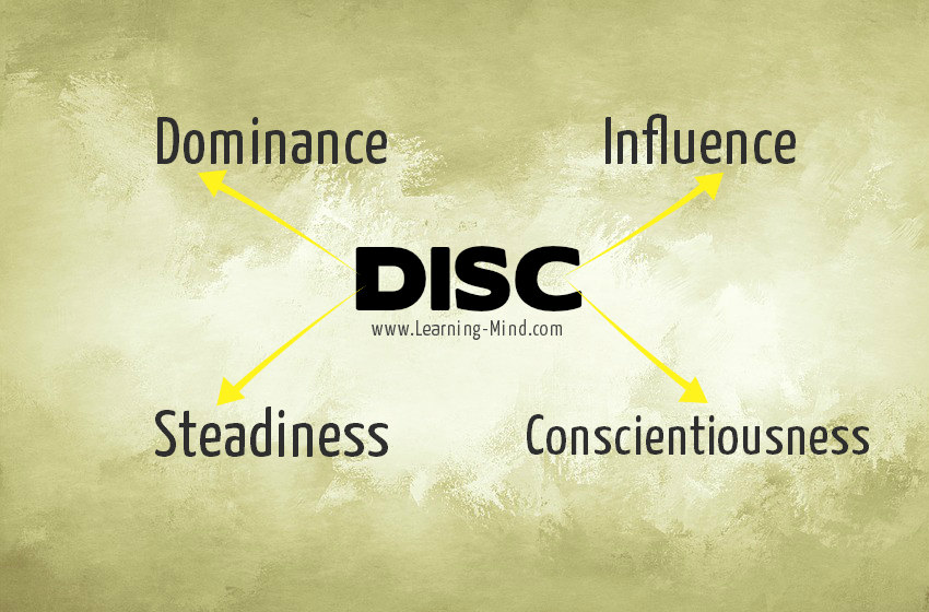 disc personality types