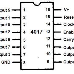 Decade Counter Circuit Diagram Using 7490 Whirlpool Gold Refrigerator Parts 4017 Circuits - Usxcleague.com