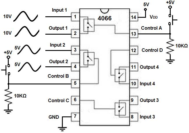 DATASHEET CD4066 PDF
