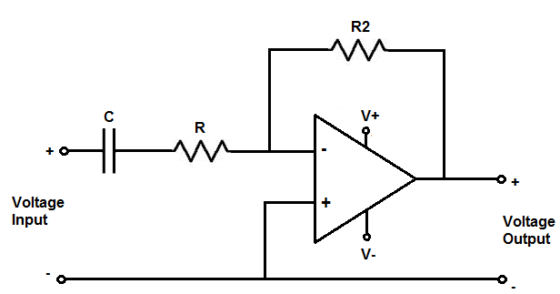 high pass active filter by lm741