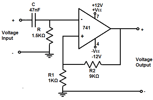 High Pass Filter Output