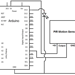 Pir Sensor Wiring Diagram 220v Capacitor Start Motor Arduino Light Free For You Block Detector Simple Schema Rh 5 Aspire Atlantis De Dimmer Switch Motion
