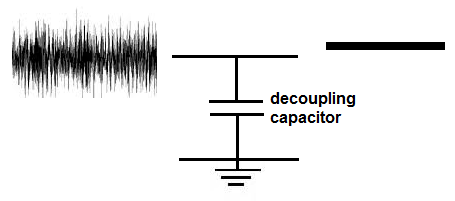 What is a Decoupling Capacitor?