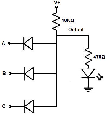 Circuit diagram of logic gates using diodes