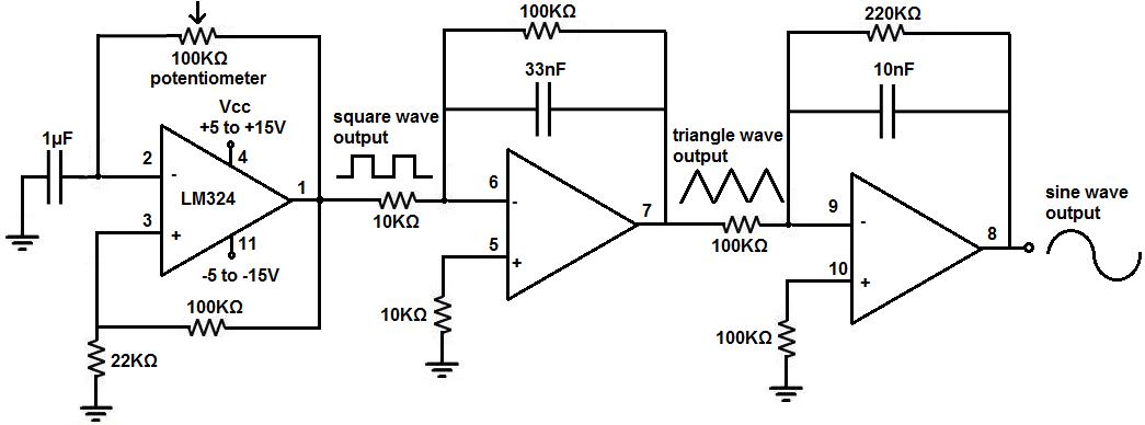 4qdtec waveform generator circuits