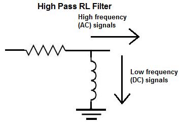 Capacitor Input Filter Circuit, Capacitor, Free Engine