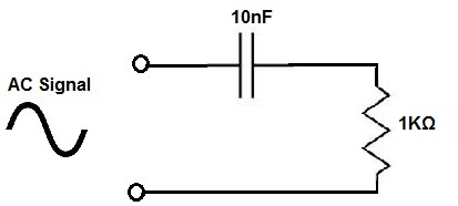 High Pass Filter- Explained