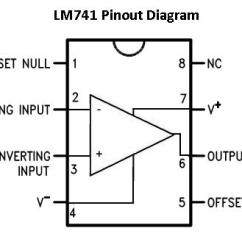 Circuit Diagram Of Non Inverting Amplifier Plot Graphic Organizer Pdf How To Build A Op Amp