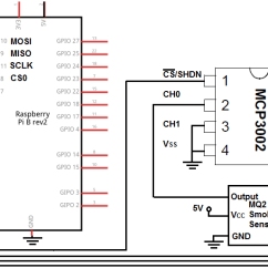 Raspberry Pi 3 Model B Wiring Diagram Transfer Switch How To Build A Mq 2 Smoke Sensor Circuit With