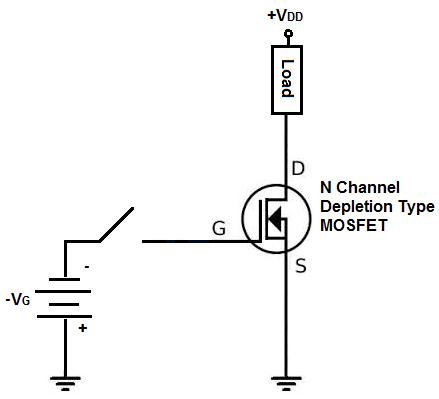 N-Channel MOSFET Basics