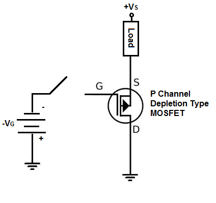 P-Channel MOSFET Basics