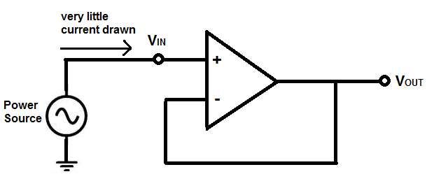 Power Source with High Input Impedance