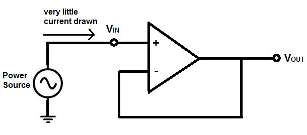 memo  signal conditioning  u2013 fujihita