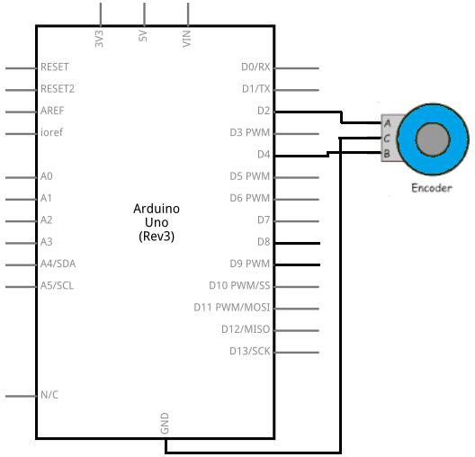 kubler encoder wiring diagram iskra alternator connection free for you rotary data rh 9 3 14 reisen fuer meister de