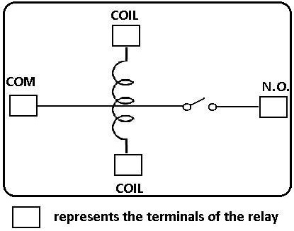 Single Pole Single Throw (SPST) Relay Wiring Diagram