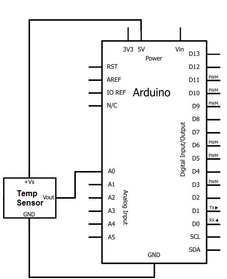 digital temperature controller circuit diagram large 7 pin round trailer plug wiring sensor all data hvac control