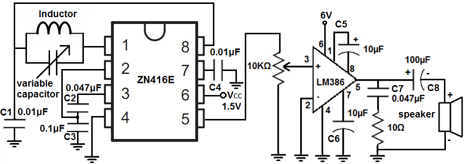 how to build an am radio circuit with a zn416e chip