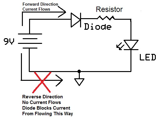 Gallery Diode Symbol Current Flow