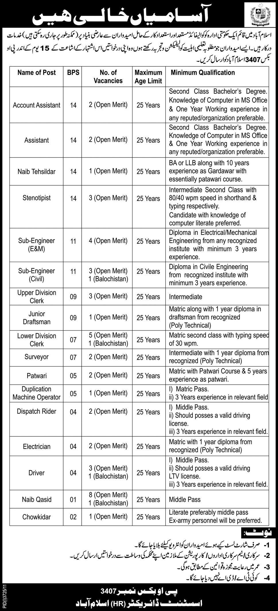 Government jobs in islamabad 18-Feb-2012
