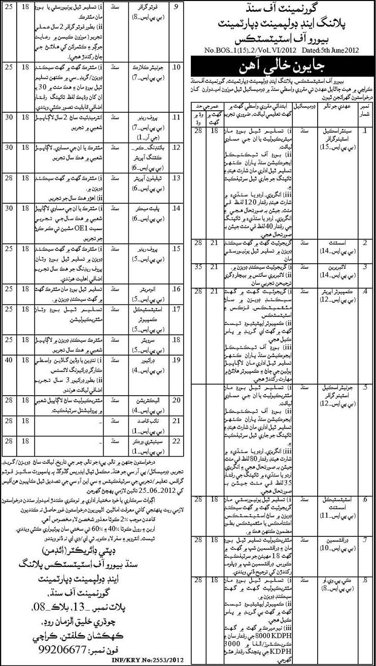 Jobs in Govt of Sindh Planning & Development Department