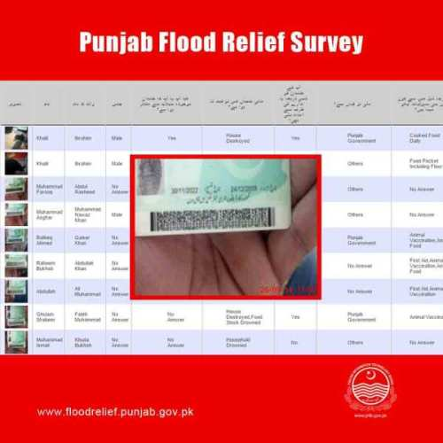 Punjab-Flood-Relief-Found-2014