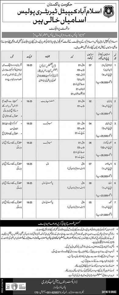 Islamabad-Capital-Territory-Police-Jobs-2020