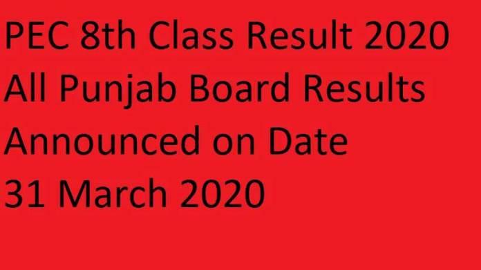 PEC-8th-Class-Result-2020