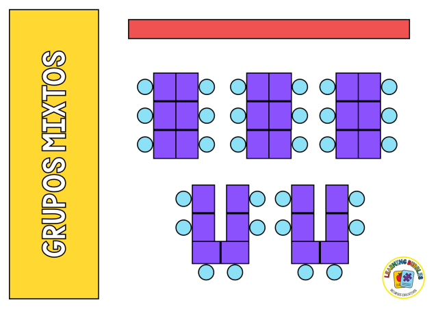 organización de clase grupos mixtos