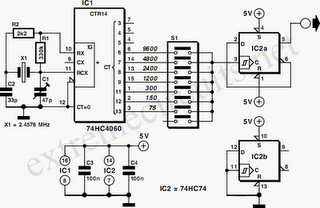 Baud Rate Generator Circuit Diagram