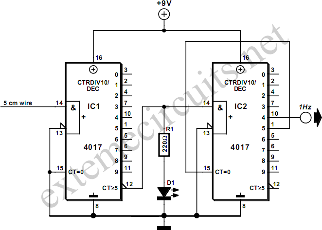 Isolated 1-Hz Clock Circuit Diagram