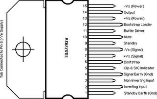 Dual Power Amplifier Using TDA7293 MOSFET IC Circuit Diagram