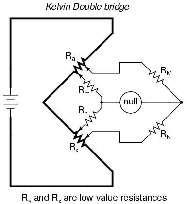 Bridge circuits : DC METERING CIRCUITS